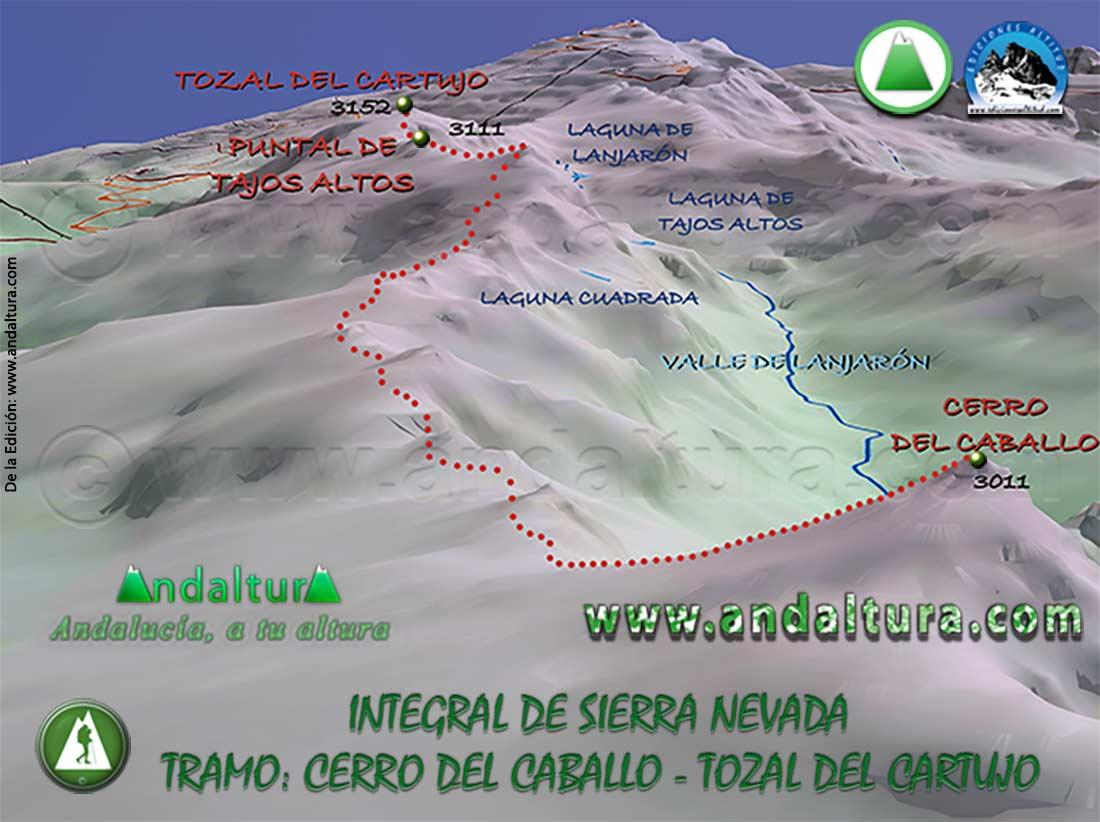 Imagen virtual del Tramo de la Integral de Sierra Nevada desde el Cerro del Caballo al Tozal del Cartujo